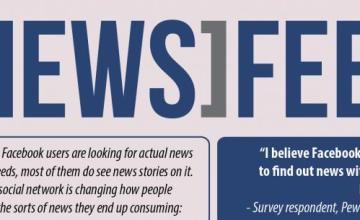How Facebook Users Consume News On Their News Feed [INFOGRAPHIC] feature image
