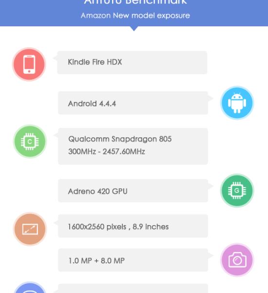 Kindle Fire HDX AnTuTu benchmark