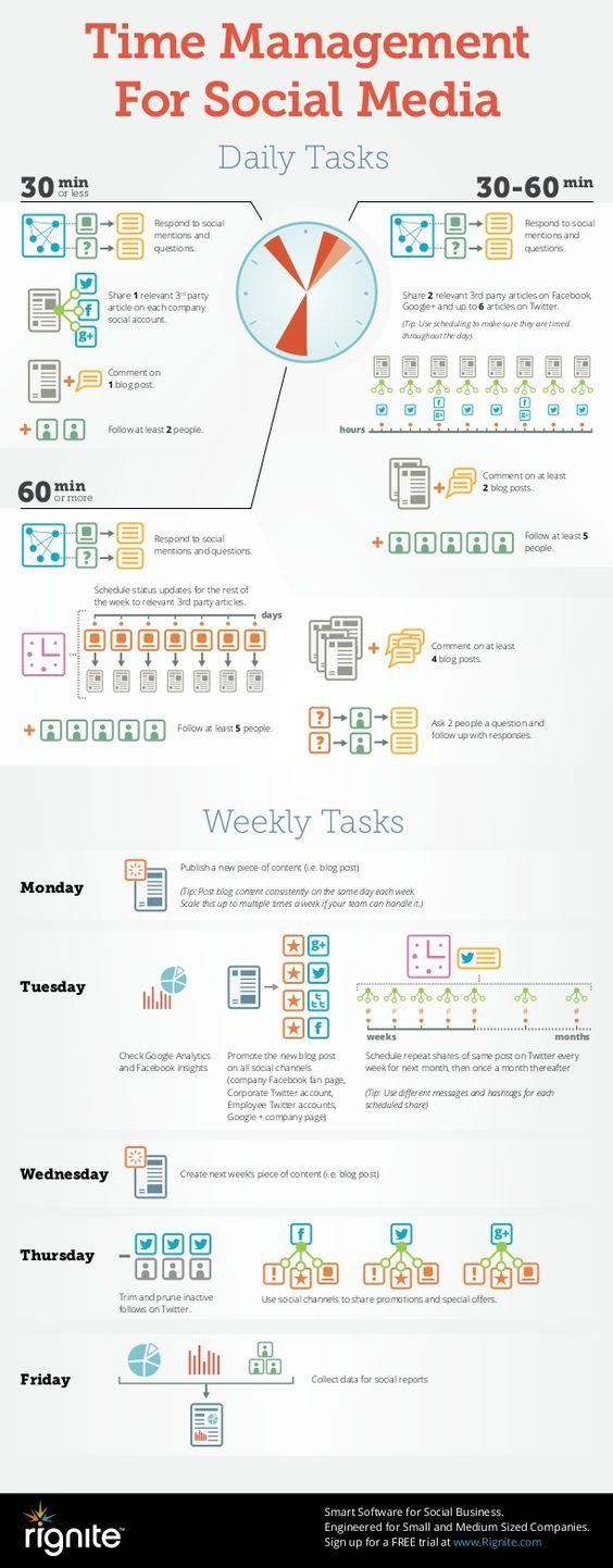 time social media management
