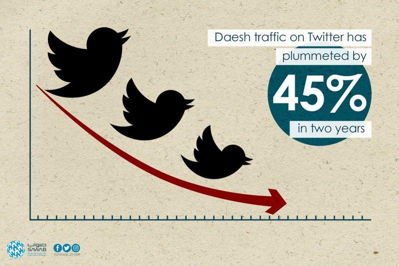 Twitter Harassment 2