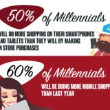 7 Ways to Getting Repeat Visits From Millennials to Your eCommerce Website