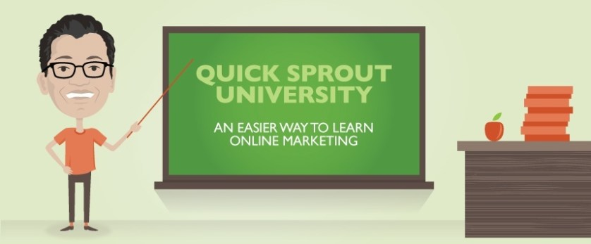 QuickSprout University