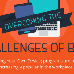 Great tips for a successful BYOD implementation [Infographic]