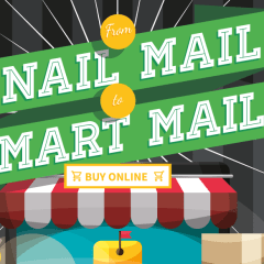 Smart mail – A brilliant IOT solution to mail theft [Infographic]