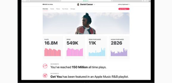 Apple Music for Artists launched, offers insights on fans' streams and purchases