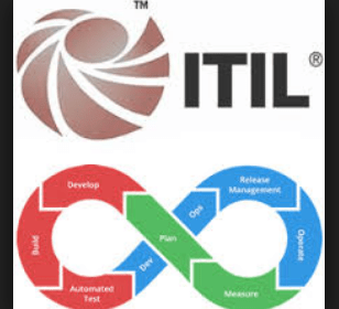 How beneficial is Taking Part in the Online ITIL Courses?