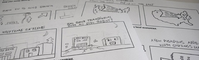 CEO Interview Visual Engagement \u2013 The Power of Storyboarding with