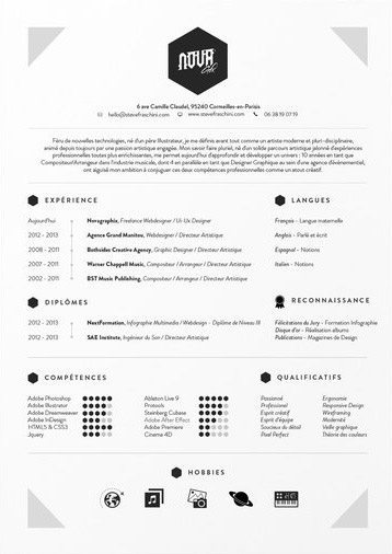 21 Tricks to Fit Your Entire Resume on One Page - Make Your Resume