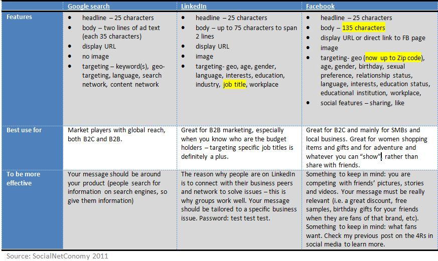 facebook case essay Facebook - transparency.