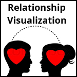 Relationship Visualization