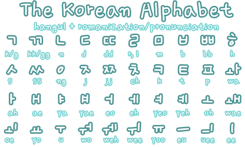Thank You Letter Korean Toronto Mans Thank You Letter To Neighbourhood After 15 Survival Korean Phrases To Fake It Like A Local So