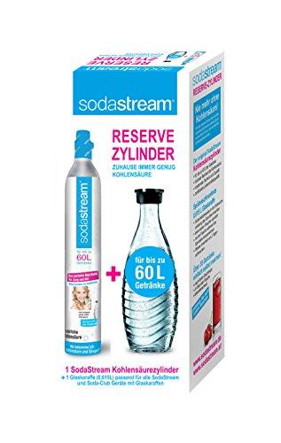 SodaStream Reservepack