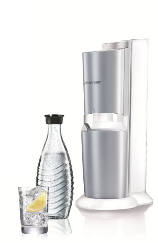 sodastream-test.com