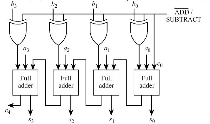 2 s complement circuit diagram