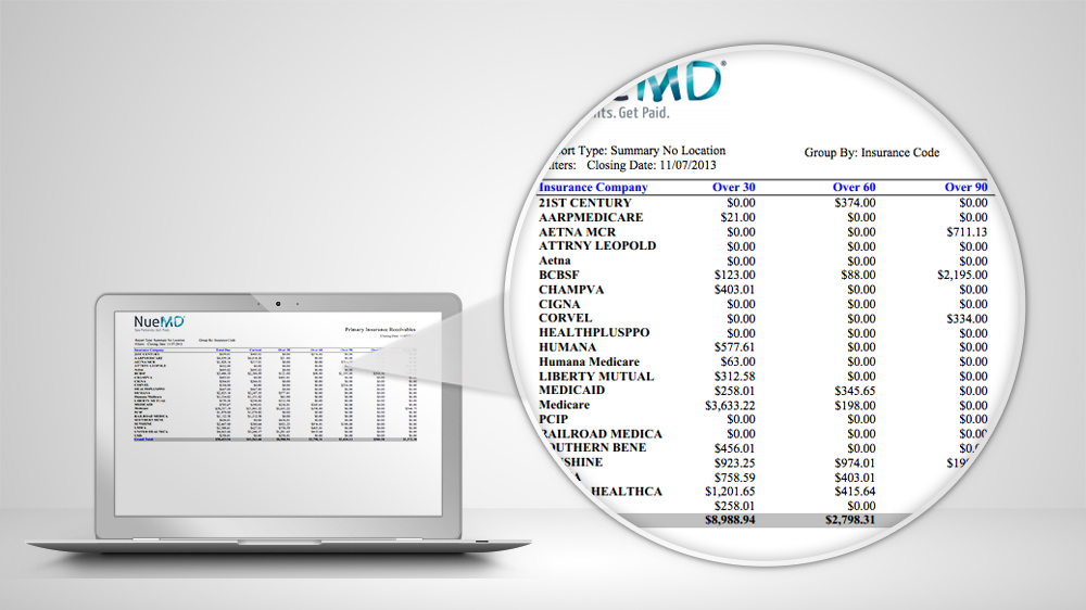 The 3 Medical Billing Reports You Should Be Running Regularly