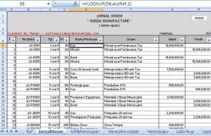 Contoh Laporan Keuangan Perusahaan Yang Bisa Di Copy Laporan Keuangan Perusahaan Yang Terdaftar Di Bei Campur Jurnal Umum Berikut Contoh Jurnal Umum Yang Bisa Dijadikan Patokan