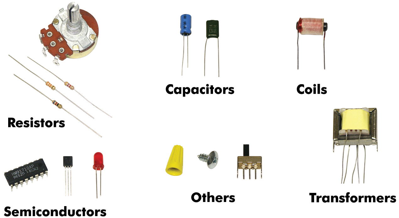 components(1)