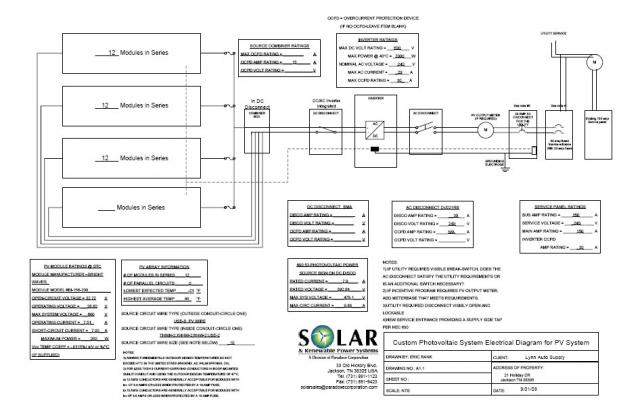 How to get the TN-CET Grant A Solar System Project