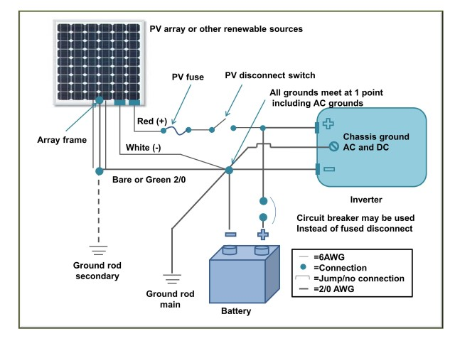 Arc Fault Wiring Diagram Battery Cable Wiring For Pv Systems Solar365