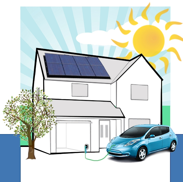 Solar And Electric Vehicles Solar Energy USA