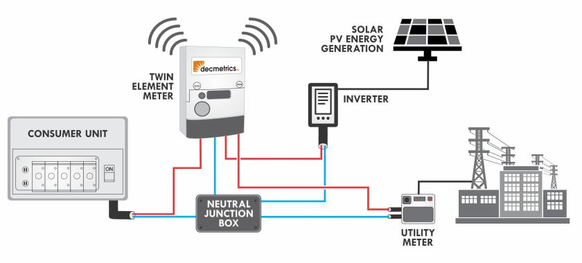 wiring diagram for pv solar system