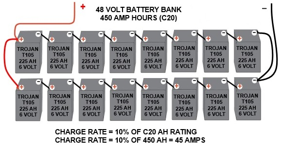 Diagram Likewise Wiring 6 Volt Batteries In Series On 48 Volt Solar