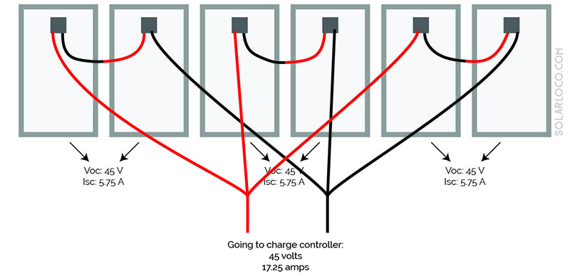 The Difference Between Series and Parallel Circuits - SolarLoco