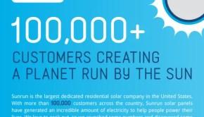 sunrun_100000_customers