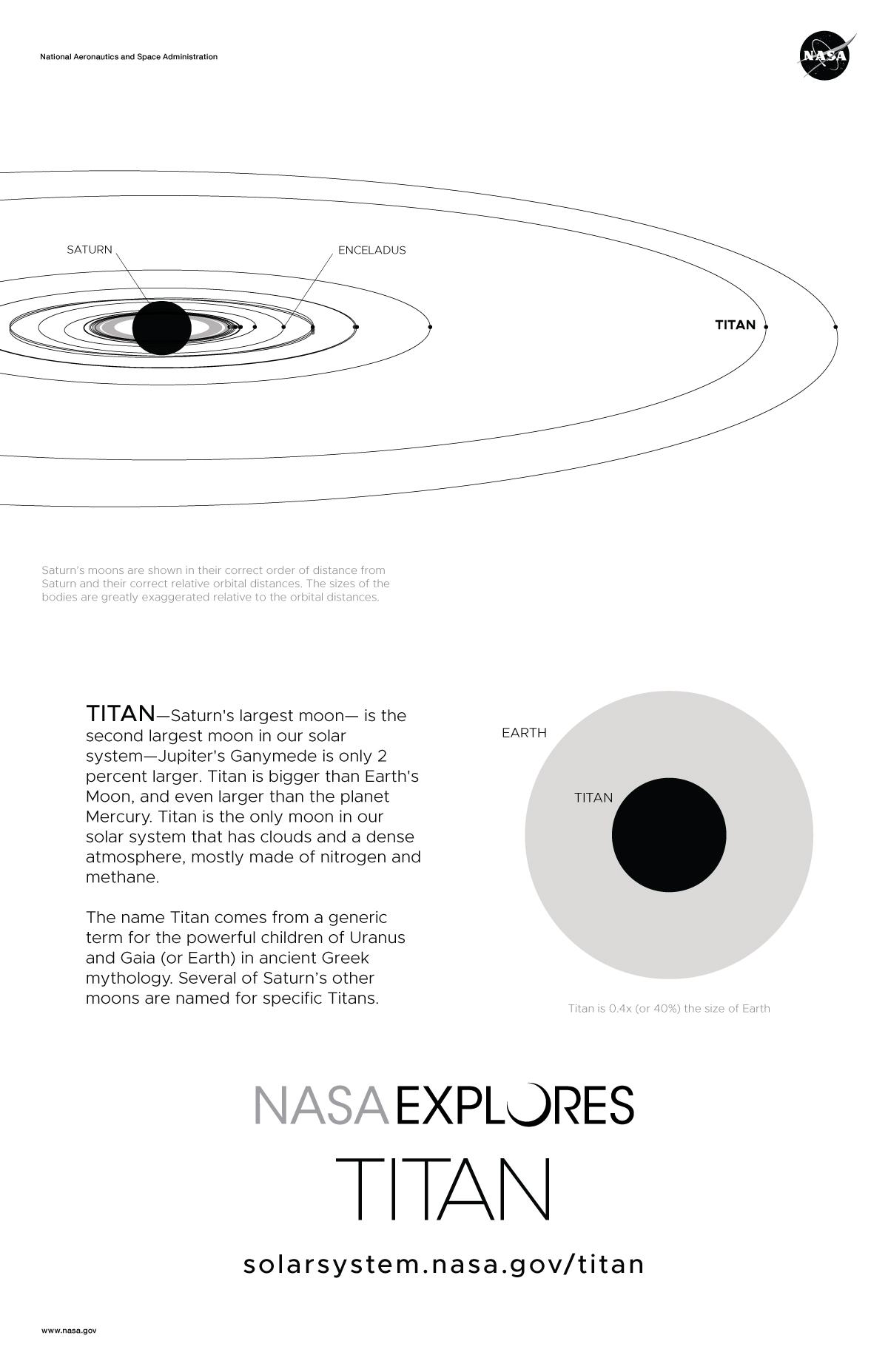 diagram of the solar system image credit nasa