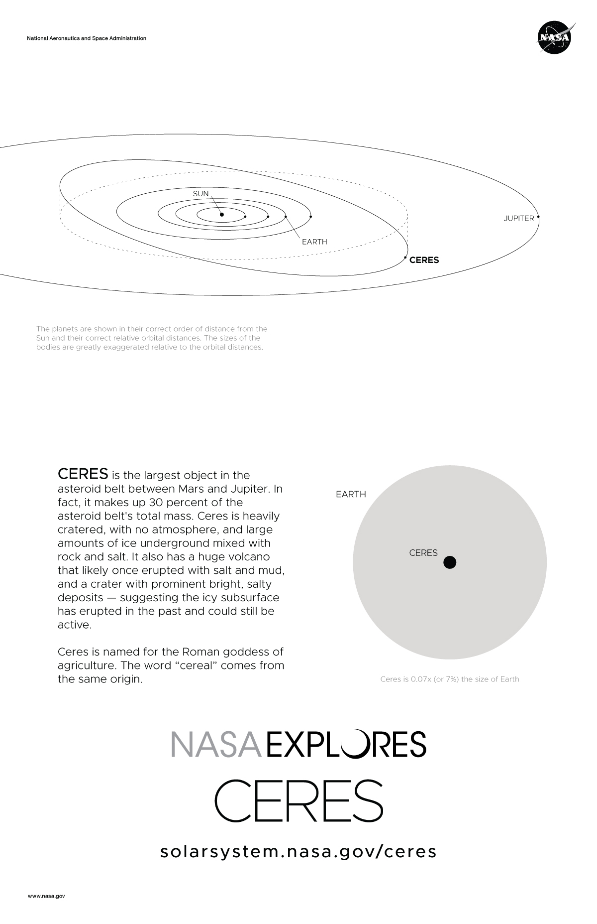 diagram of the solar system image credit nasa