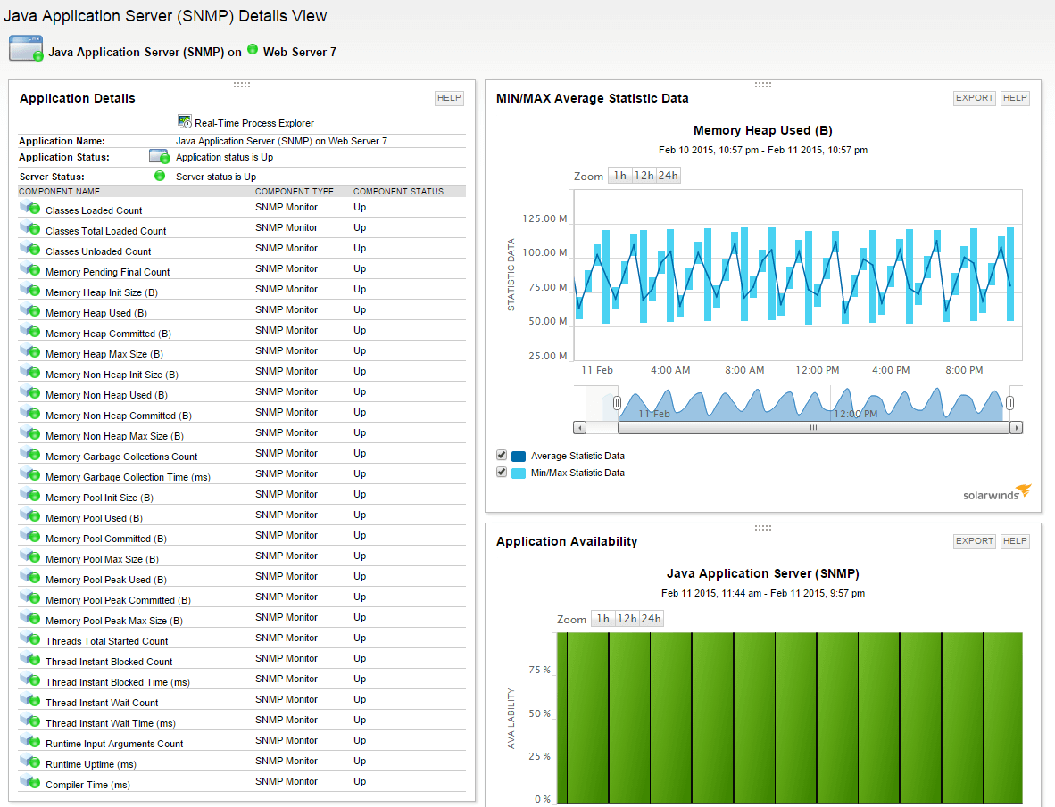 Out Java From Java Monitoring Application Server Performance Tool Solarwinds