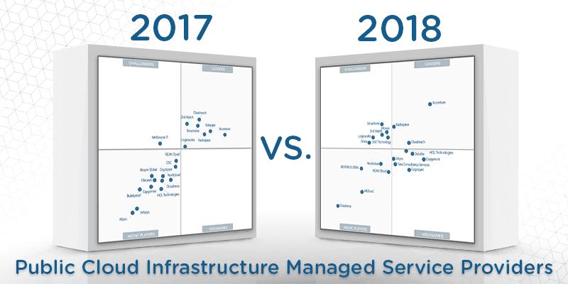 2018 Gartner Magic Quadrant For Public Cloud