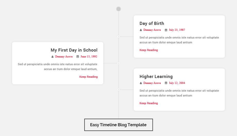 Blog Designer Pro - WordPress Blog Layout Plugin Design Your Blog