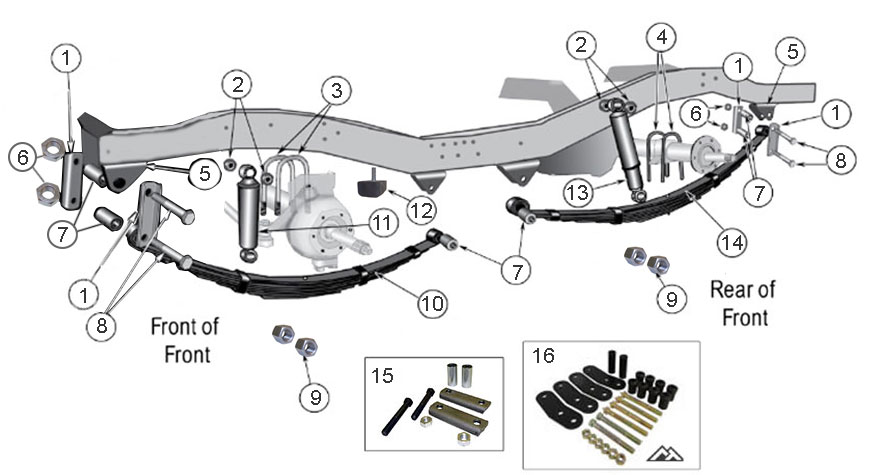 Jeep Cj7 Suspension Diagram Wiring Diagram