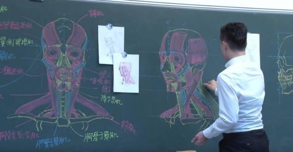 Desenhos de anatomia 3