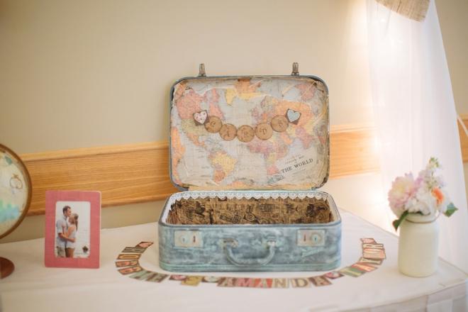 Suitcase card box