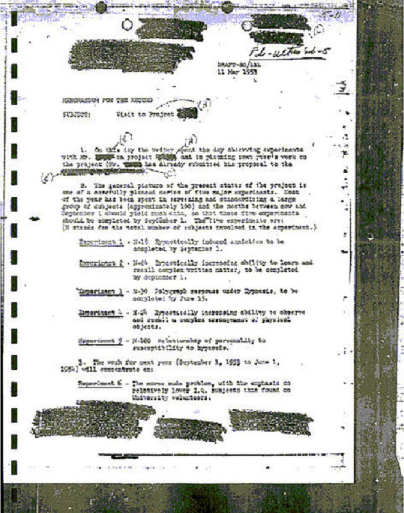 project mk ultra Officially authorized in 1953, by 1955, project creep had expanded the cia's authority under mkultra to include the following: discovery of the following materials.