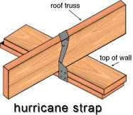 hurricane-strap