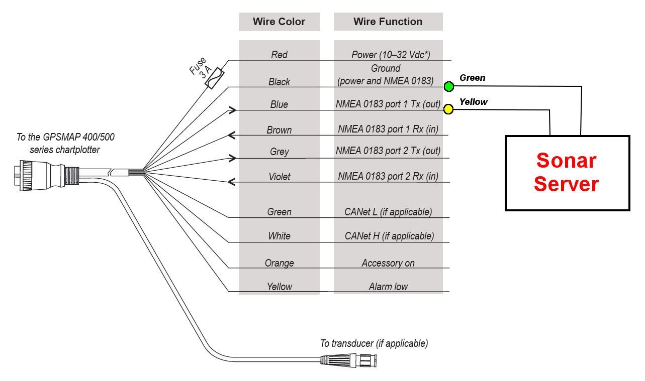 wiring diagram for fish finder