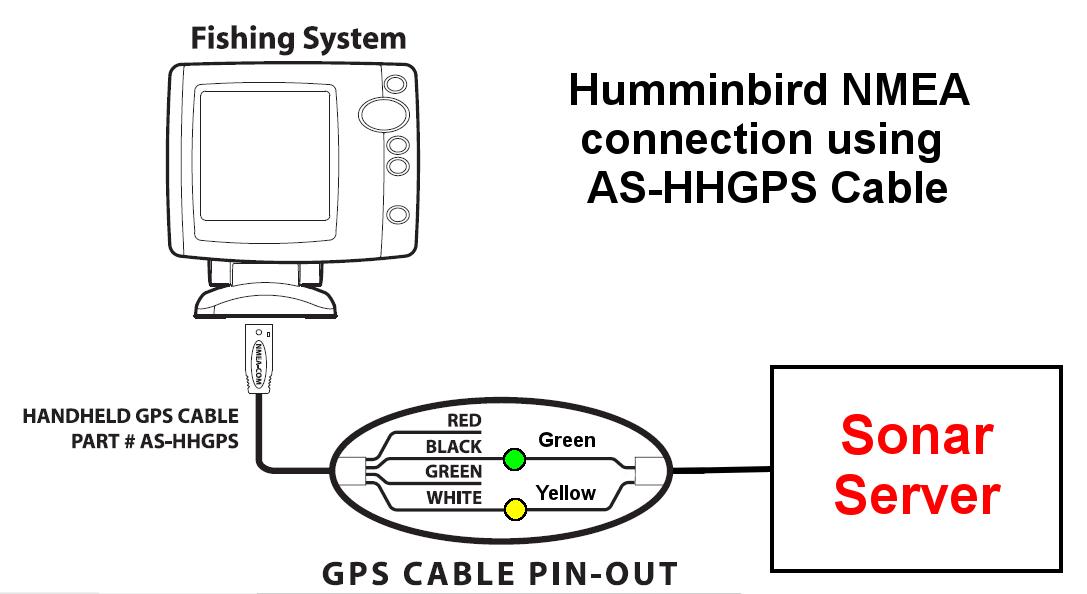 lowrance nmea cable diagrama de cableado