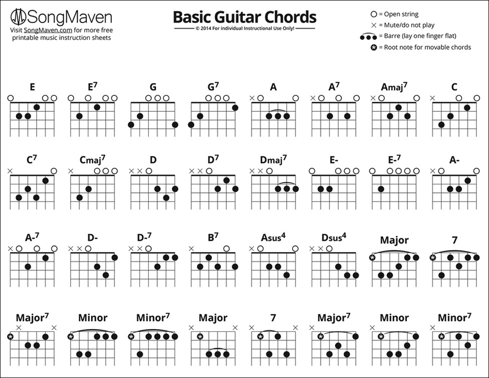 Beginner Guitar Chords - SongMaven