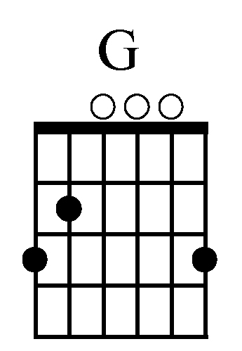 G Chord - open position