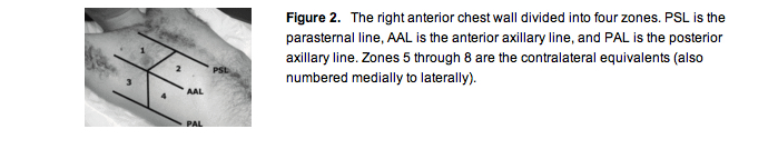 SonoApp: Lung Ultrasound... Be fine with B lines! (1/2)