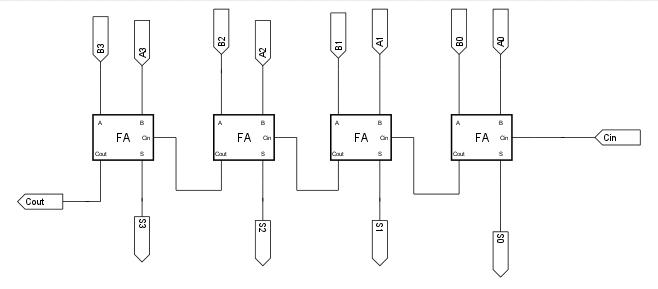 Smart Sim \u2013 binary addition