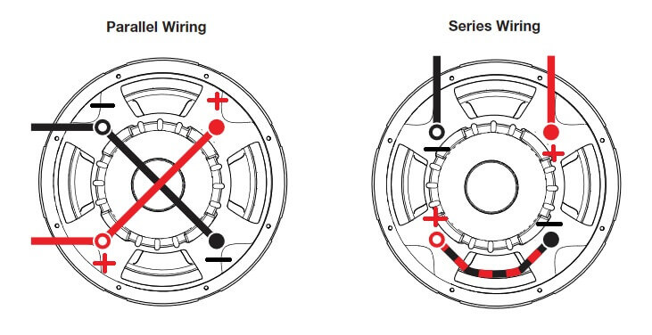 difference between series and parallel wiring subwoofers