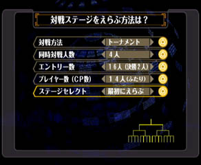 Players per match: 4 Number of entrants: 16 Number of players (number of CPUs): 14 (2)