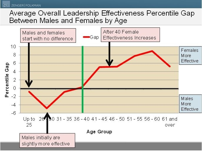 arpit graph