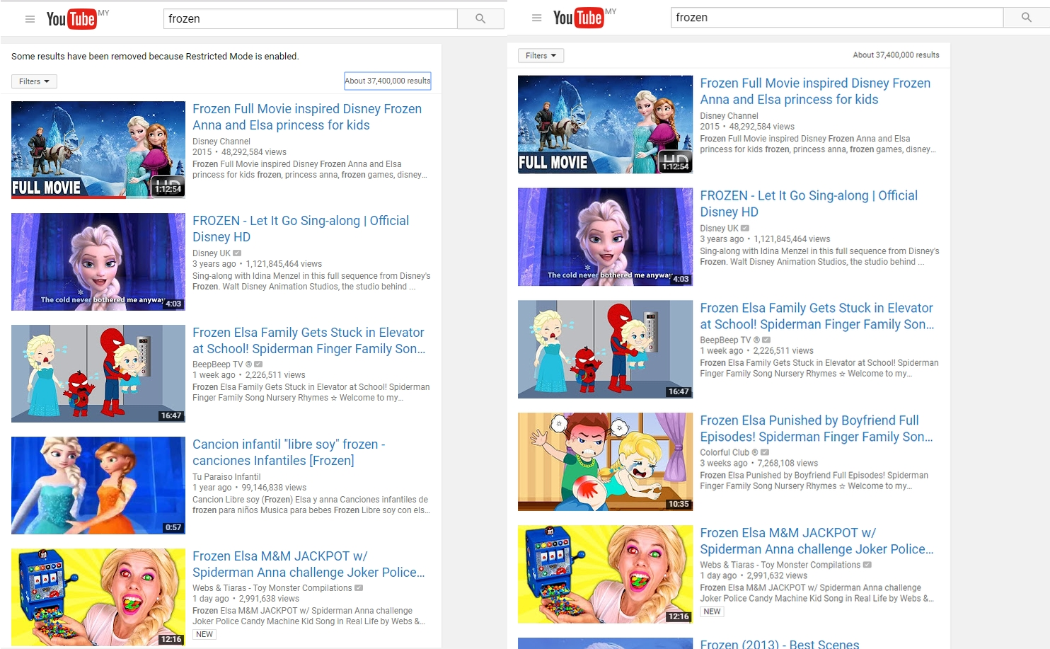 Musica Libre Youtube You Won T Believe What Your Kids Are Watching On Youtube