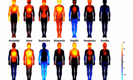 El atlas corporal de las emociones
