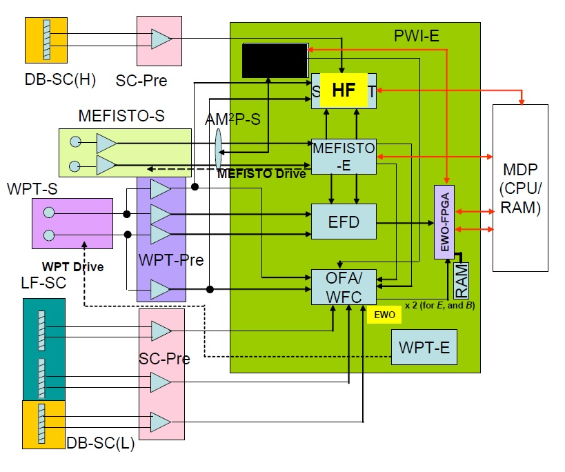 4s ct wiring diagrams